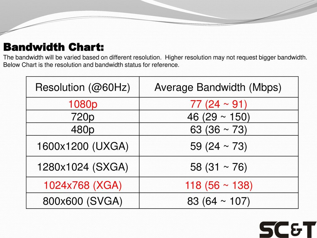 Ssri conversion chart images free any chart examples ssri conversion chart image collections free any chart examples arb conversion chart gallery free any chart nvjuhfo Choice Image