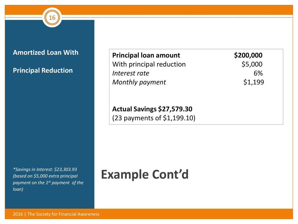 extra principal payment