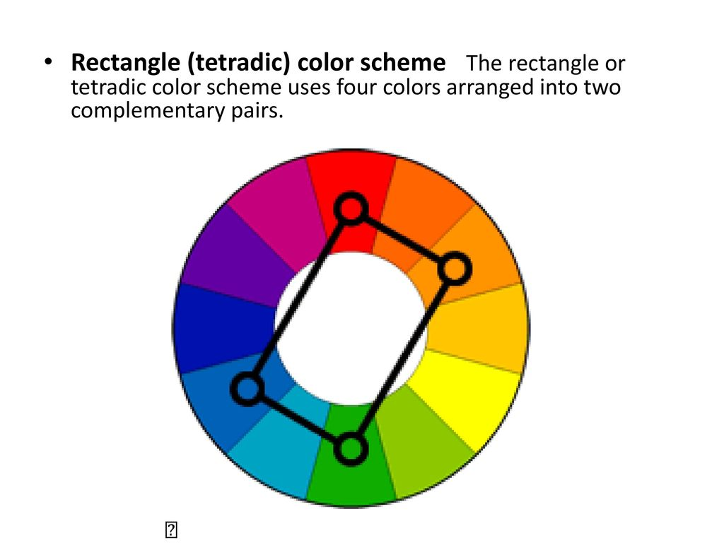 35 Rectangle Tetradic Color Scheme The Or Uses Four Colors Arranged Into Two Complementary Pairs