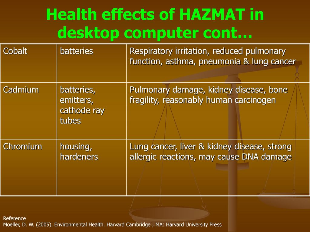 effects of computers on human health Is computer radiation damaging your health could this radiation threaten your health computers today generate both low-frequency and see emf health effects.