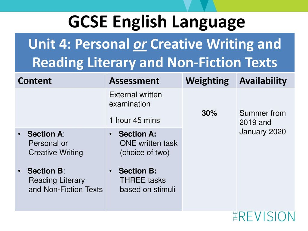 ccea creative writing controlled assessment
