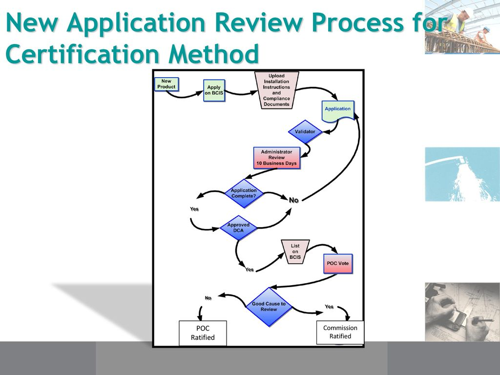 Florida codes and standards ppt download new application review process for certification method 1betcityfo Image collections