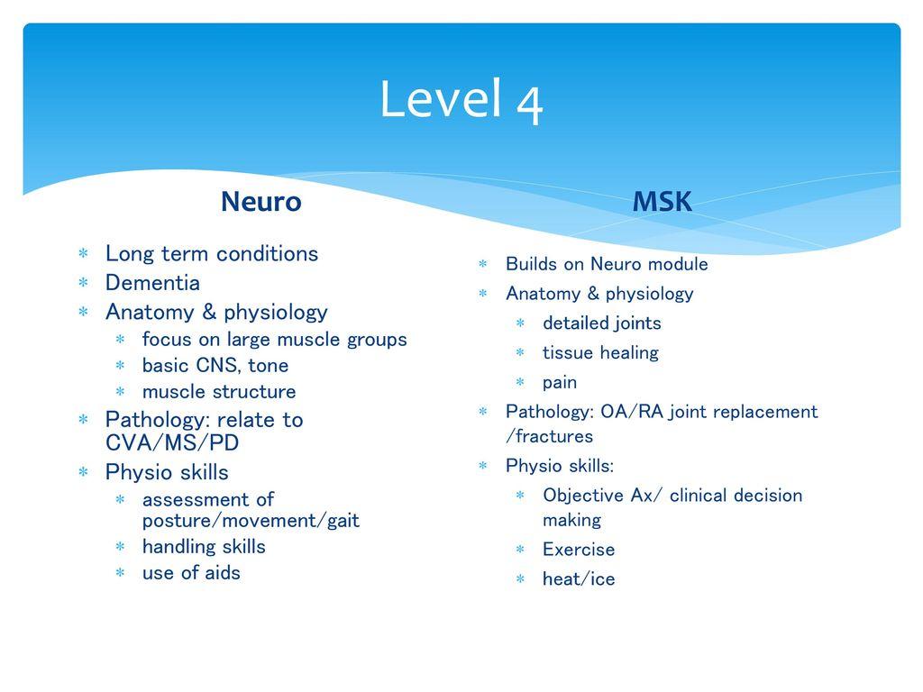 Großartig Anatomy And Physiology Courses Level 4 Bilder ...