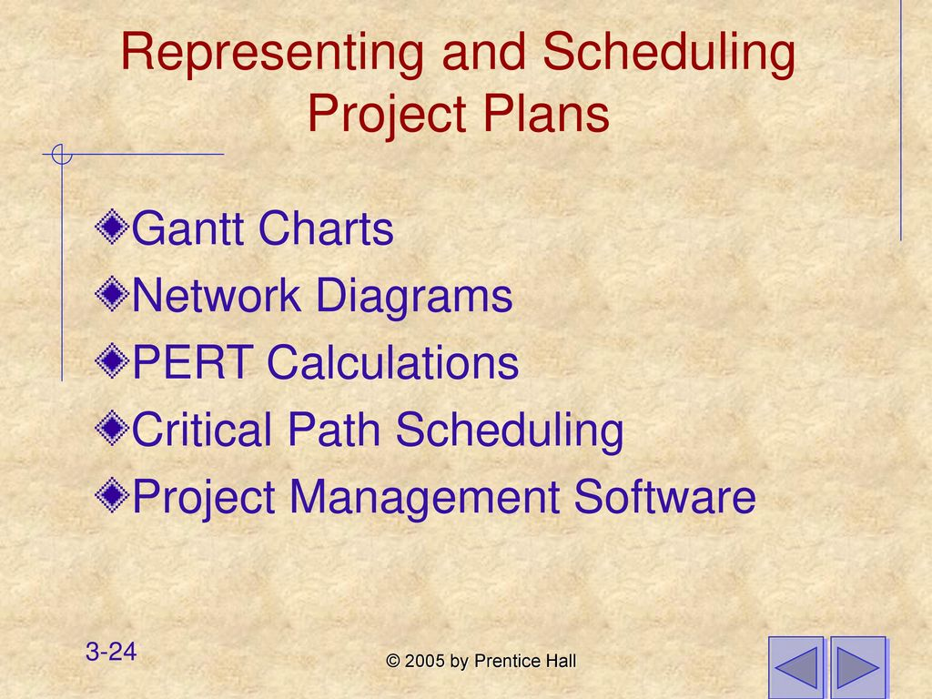 Chapter 3 managing the information systems project ppt download 24 representing and scheduling project plans gantt charts network diagrams nvjuhfo Image collections