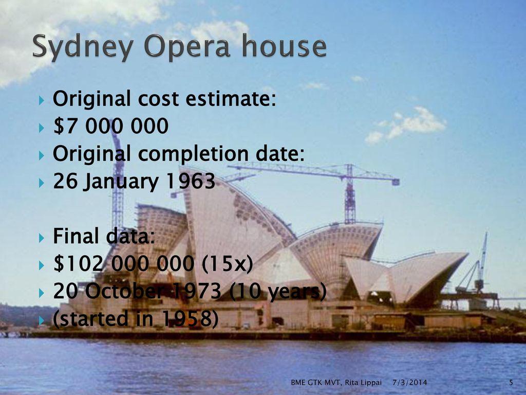 Iso date in Sydney