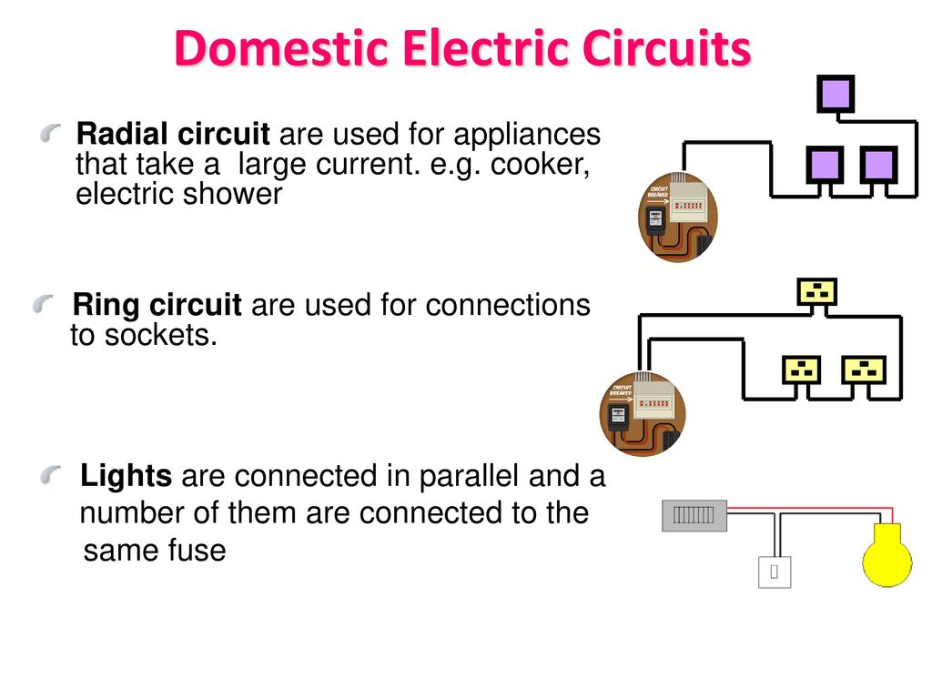 Old Fashioned Explain Domestic Electric Circuits Image - Electrical ...