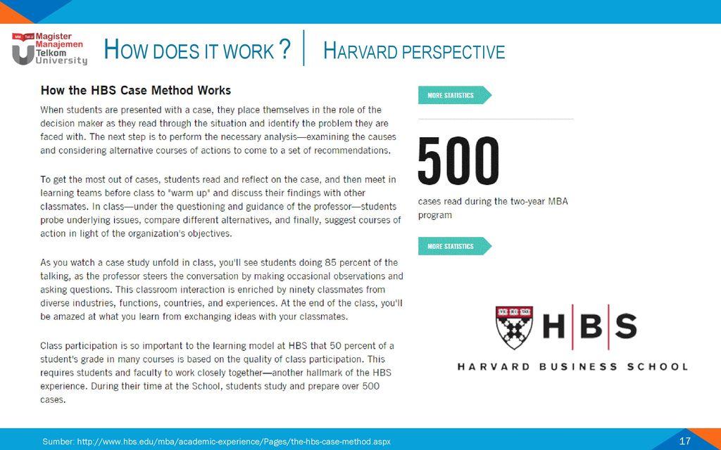 Berühmt Harvard Mba Resume Proben Galerie - Beispiel Wiederaufnahme ...