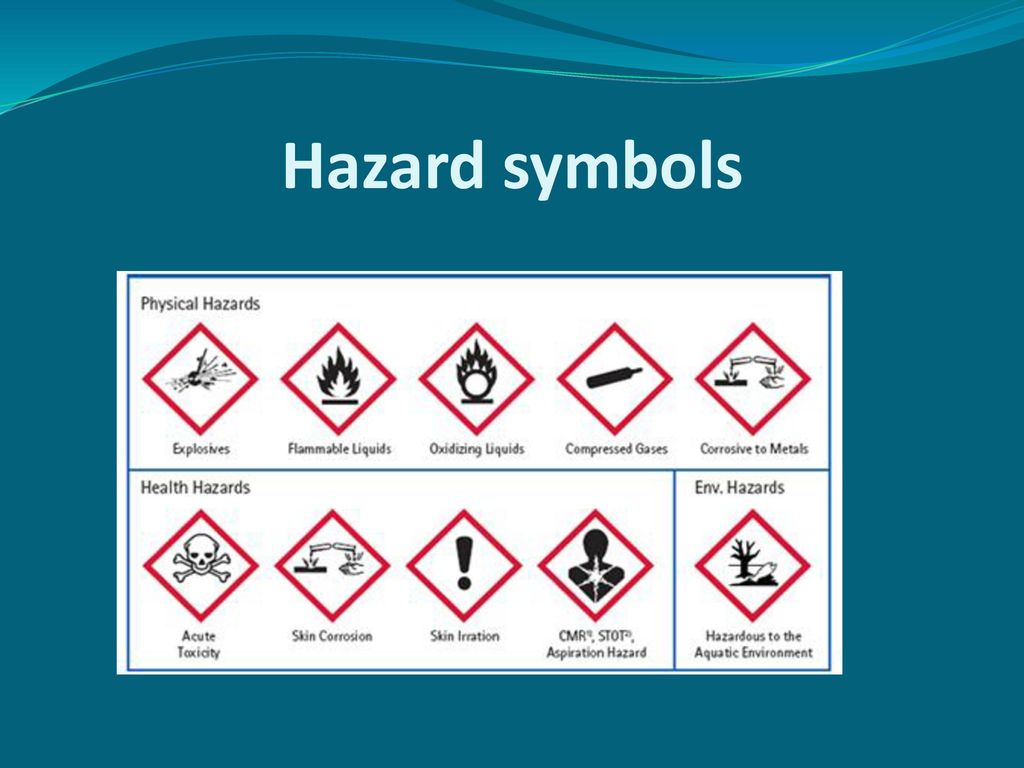 Science lab safety rap with lyrics ppt download 5 hazard symbols buycottarizona Image collections