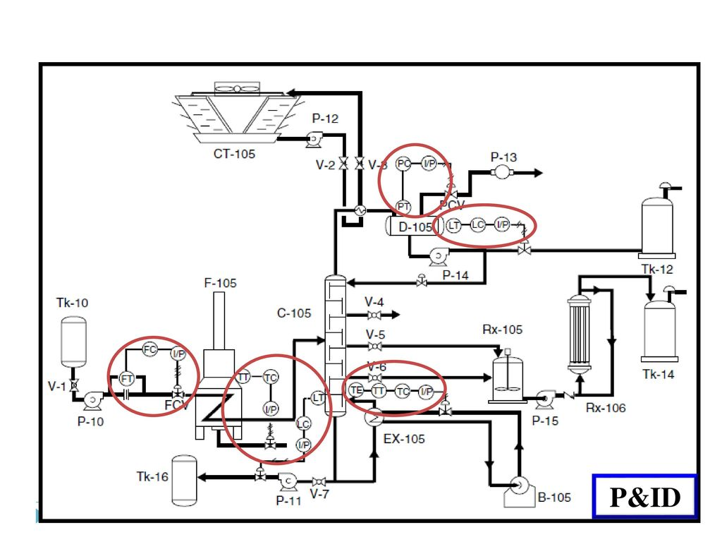 process instrumentation piping  u0026 instrumentation diagram