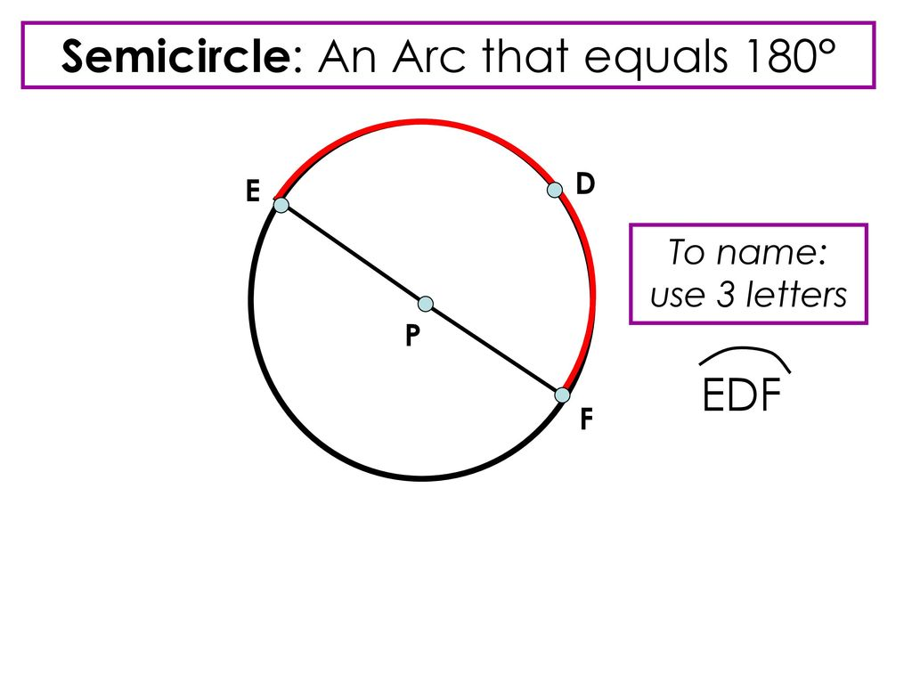 Semicircle: An Arc that equals 180