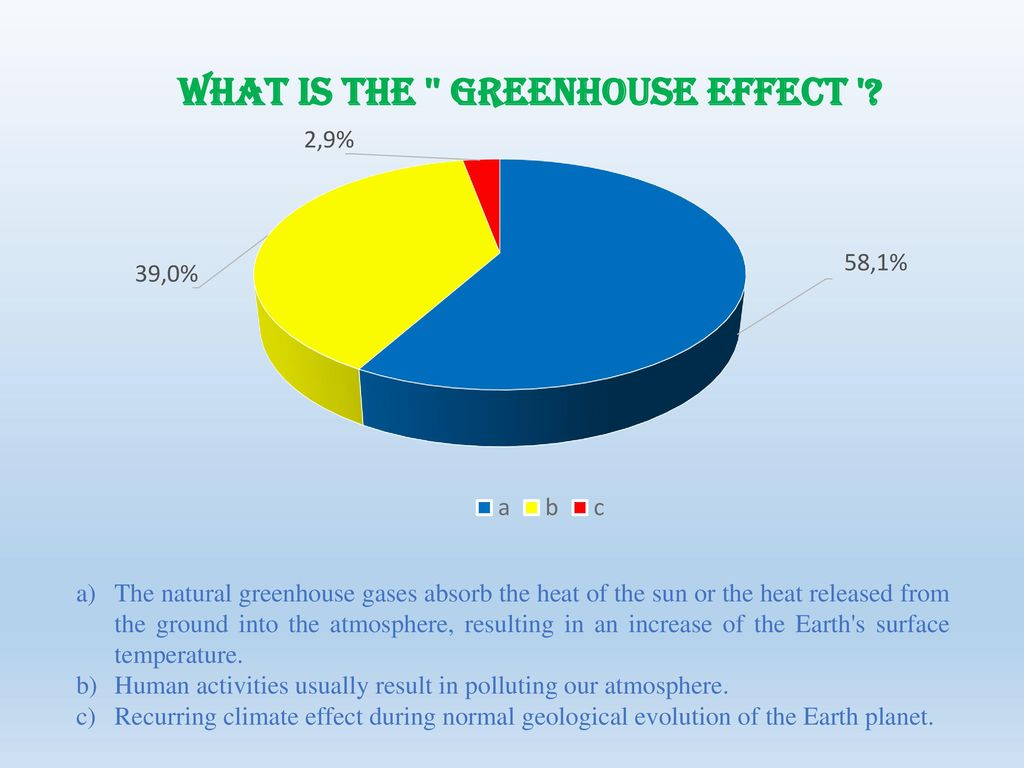 Climate change interview ppt download the natural greenhouse gases absorb the heat of the sun or the heat released from the pooptronica Images