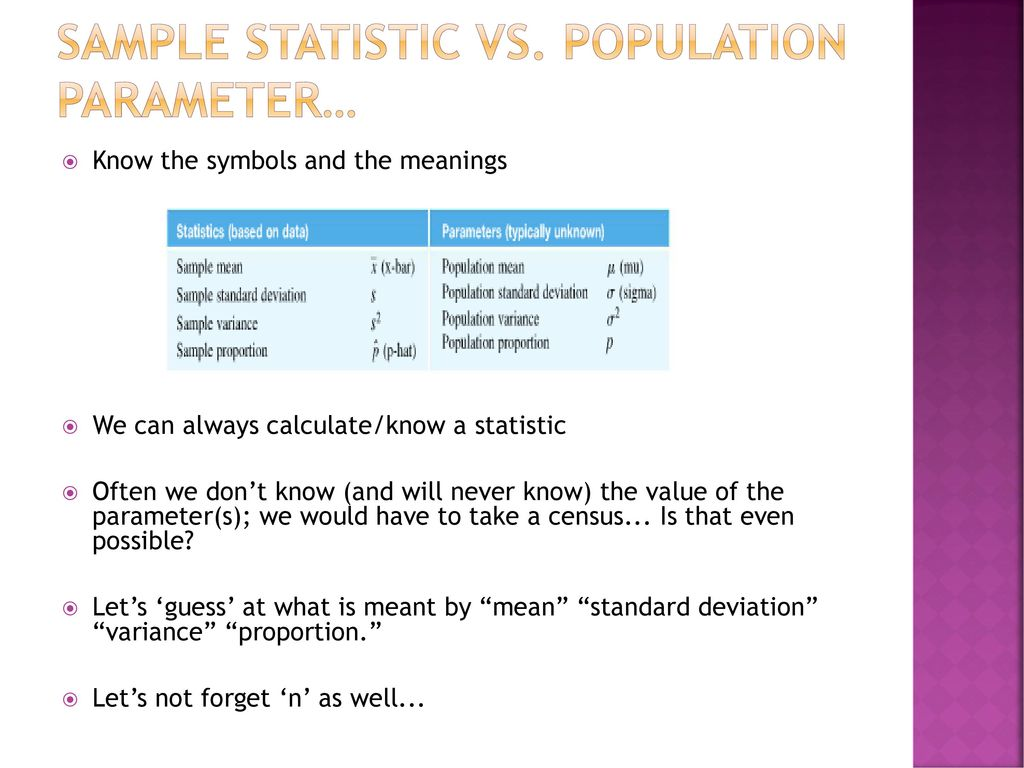 Symbols for statistics images symbol and sign ideas greek symbol for median image collections symbol and sign ideas symbols in statistics and their meanings biocorpaavc