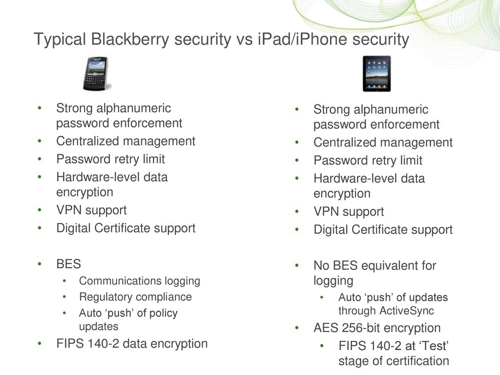 Mobile security for qlikview ppt download 8 typical blackberry 1betcityfo Gallery