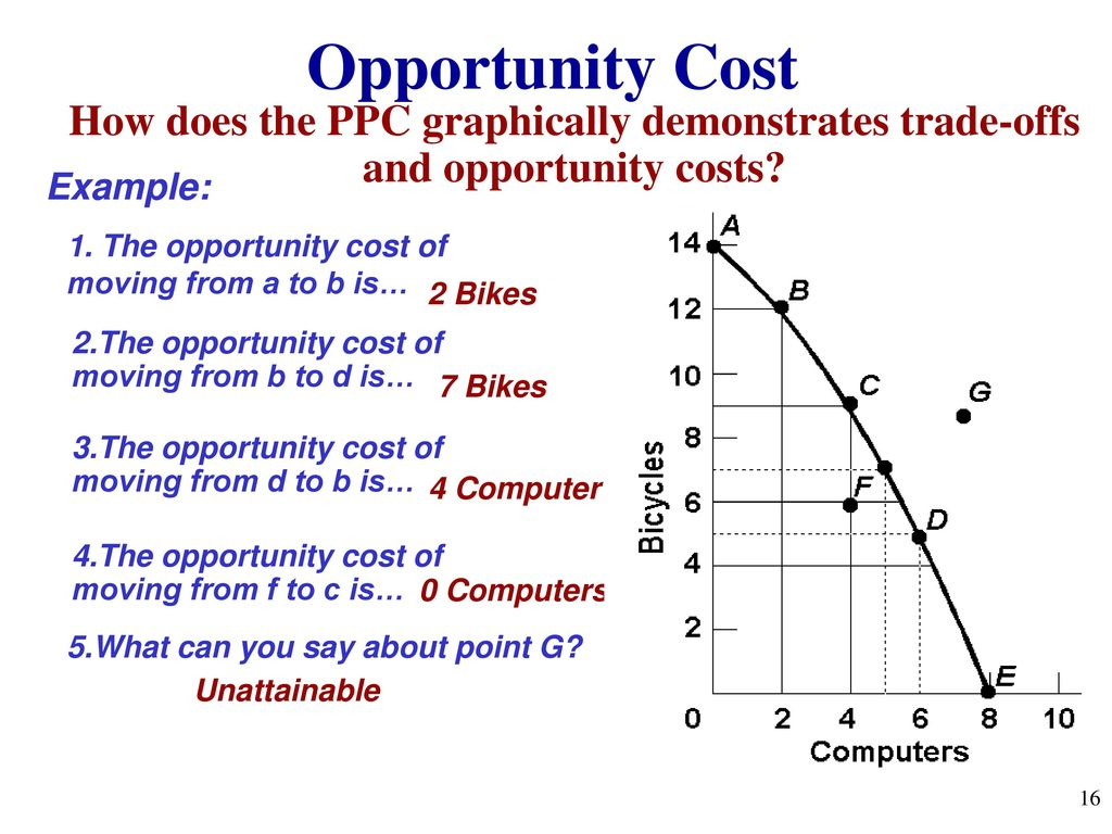globalisation scarcity and opportunity cost explained - my research of classical economics and keynesian economics has given me the opportunity to form an  definition of scarcity and  be explained through.