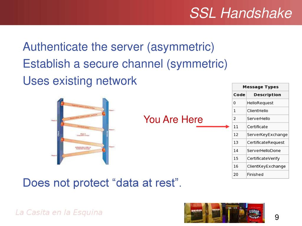 Ssltls and pki getting going with secure sockets ppt download 9 ssl handshake authenticate 1betcityfo Image collections