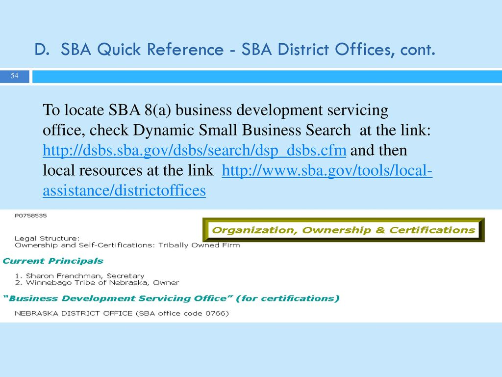 Facts You Should Know About Sba Dynamic Small Business Search ...