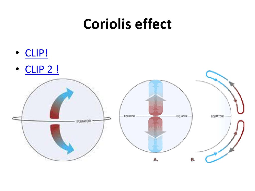 The atmosphere extends more than km above the earths surface 18 coriolis effect clip clip 2 pooptronica
