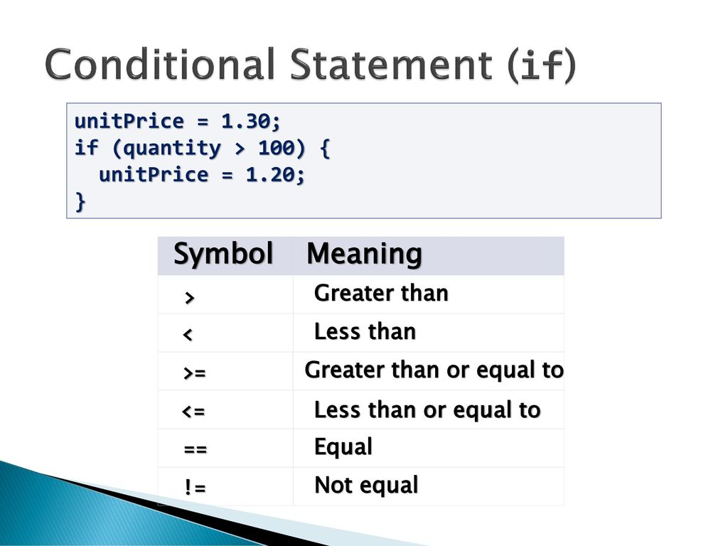 Lecture 6 etcs 308 subject teacher ms gunjan beniwal ppt 31 conditional buycottarizona