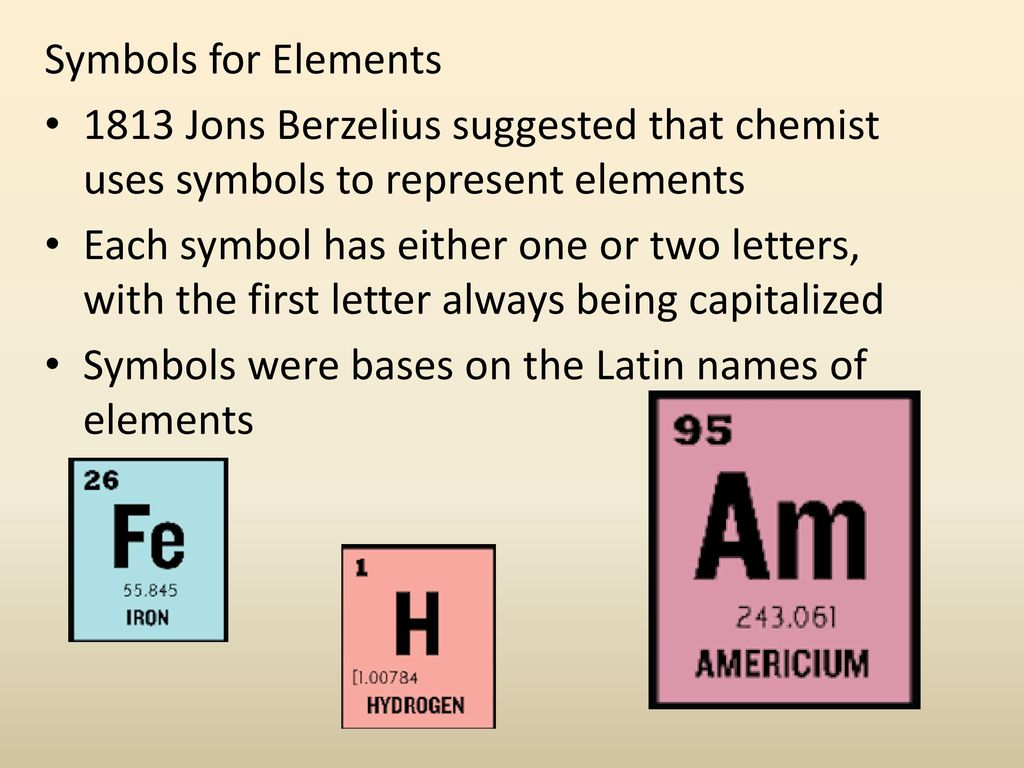 Unit 7 matter chapter 2 ppt download symbols for elements 1813 jons berzelius suggested that chemist uses symbols to represent elements biocorpaavc Gallery