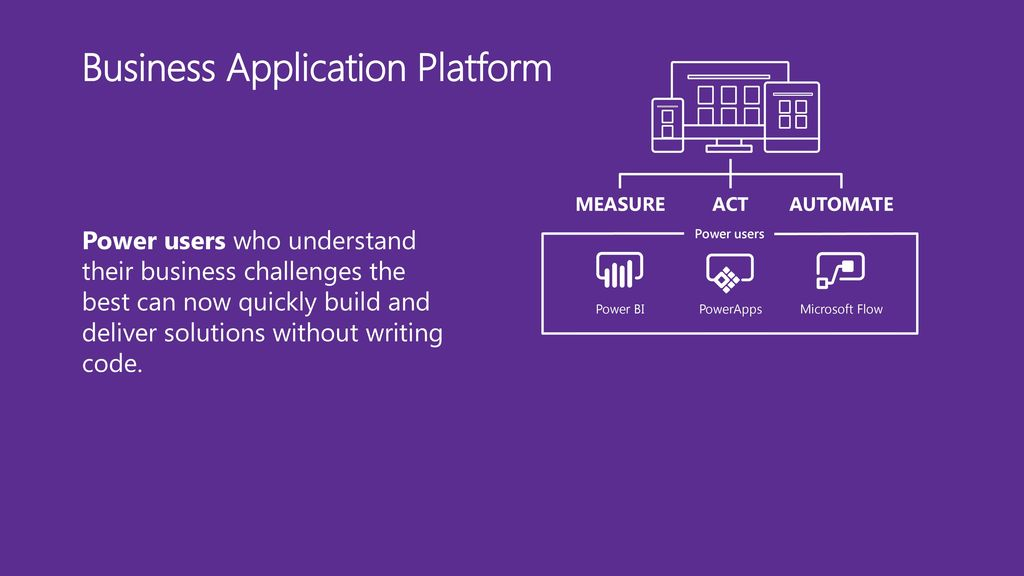 get started building web and mobile apps with microsoft powerapps