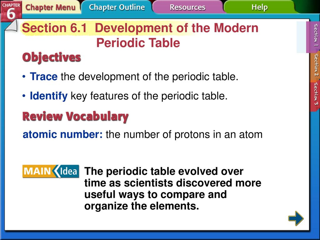 Click a hyperlink or folder tab to view the corresponding slides section 61 development of the modern periodic table urtaz Gallery