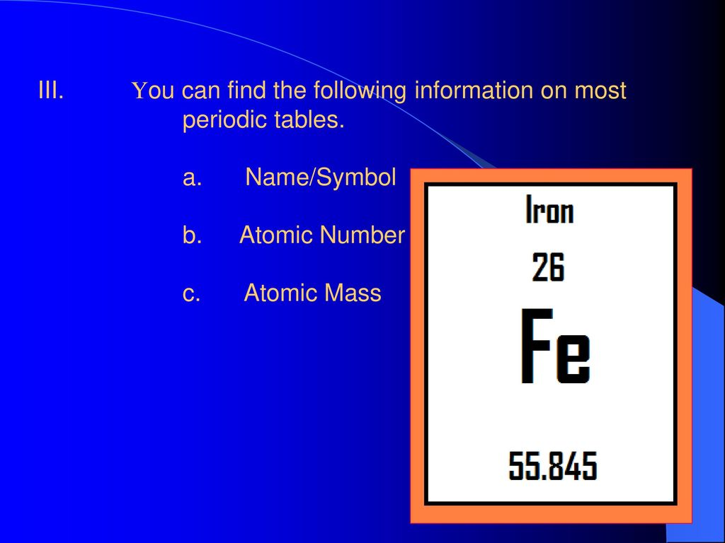 Atomic symbol b image collections symbol and sign ideas lesson 19 periodic table origin and regions ppt download 6 iii buycottarizona urtaz Choice Image