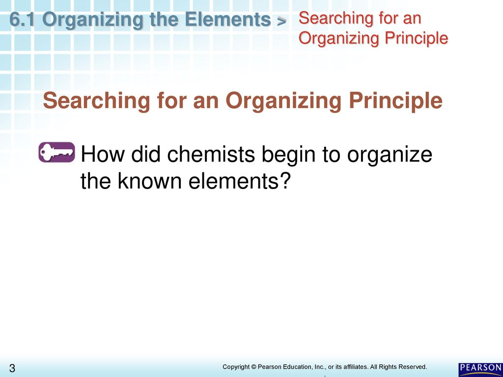 Chapter 6 the periodic table 61 organizing the elements ppt download 3 searching urtaz Choice Image