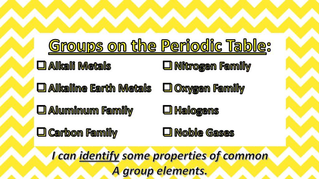 periodic table aluminum periodic table family todays agenda 9302016 - Periodic Table Aluminum