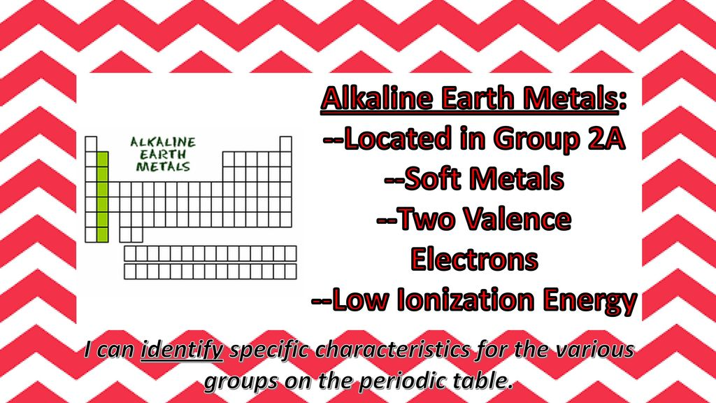 Todays agenda 9302016 notes over the periodic table ppt download 21 alkaline earth urtaz Images