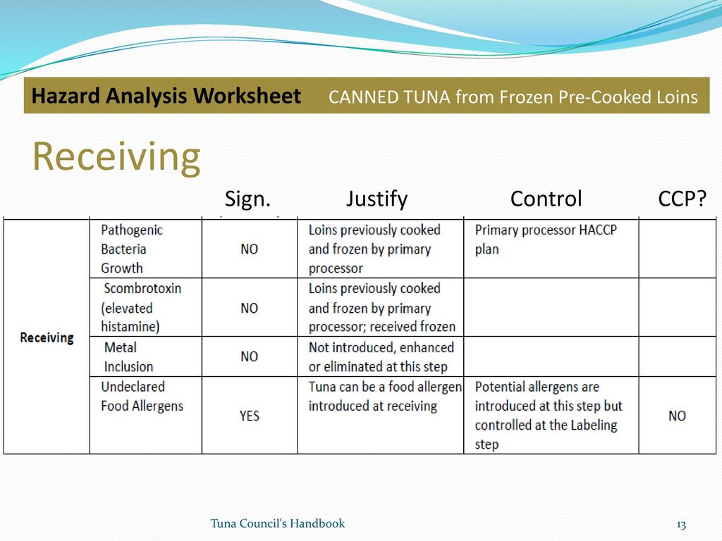 Tuna HACCP Guide Example 3 CANNED TUNA from Frozen Pre Cooked