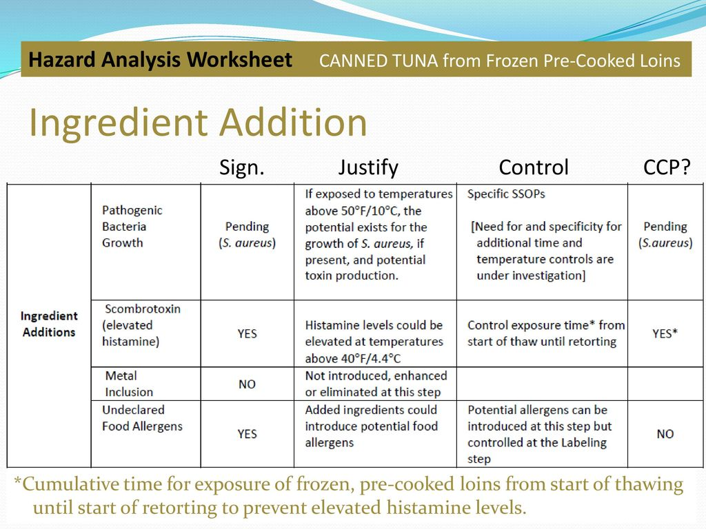 Worksheets Hazard Analysis Worksheet tuna haccp guide example 3 canned from frozen pre cooked 20 hazard analysis worksheet