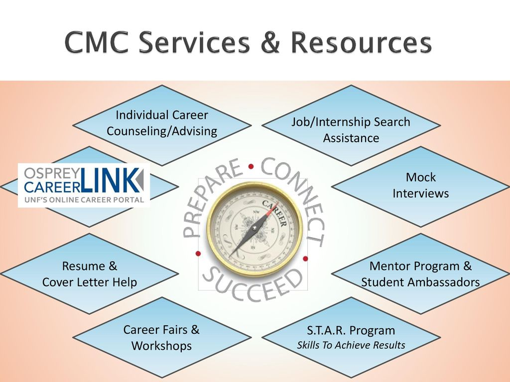 cmc cover letter