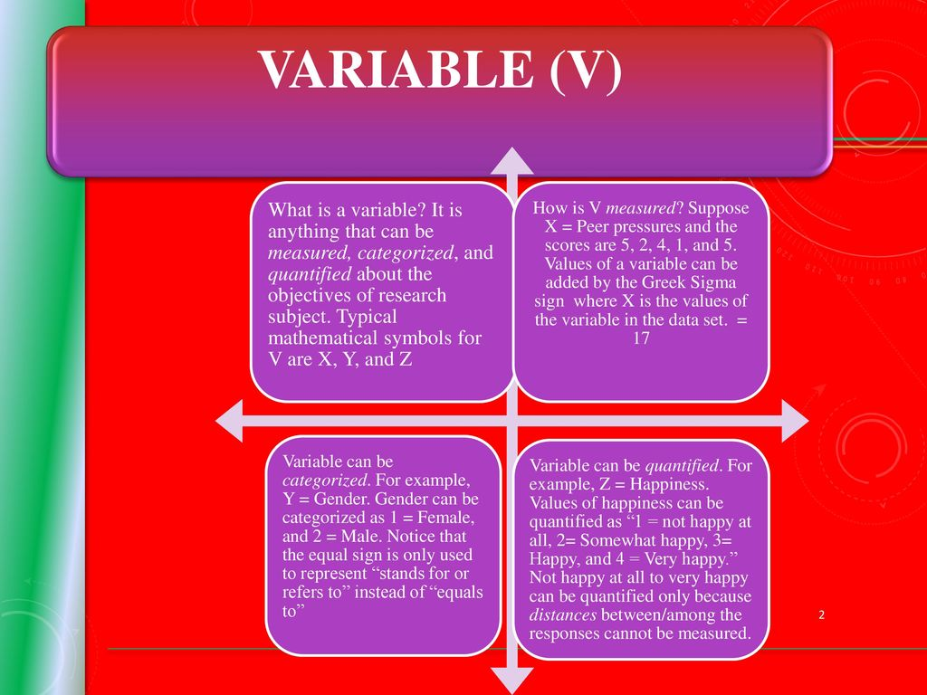 Chapter 2 variables levels of measurement and ethical 2 variable biocorpaavc Gallery