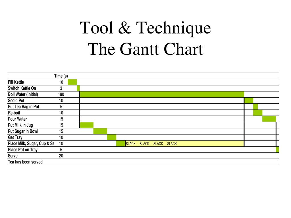 Gantt chart maker free download gallery free any chart examples gantt chart maker download images free any chart examples gantt chart free tool images free any nvjuhfo Images