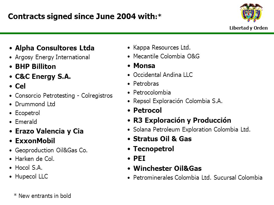 Contracts signed since June 2004 with:*