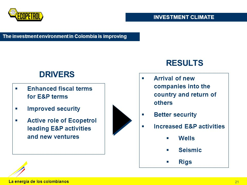 INVESTMENT CLIMATE The investment environment in Colombia is improving. RESULTS. DRIVERS.