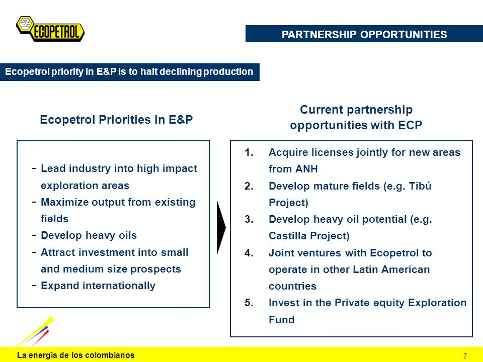 Current partnership opportunities with ECP Ecopetrol Priorities in E&P