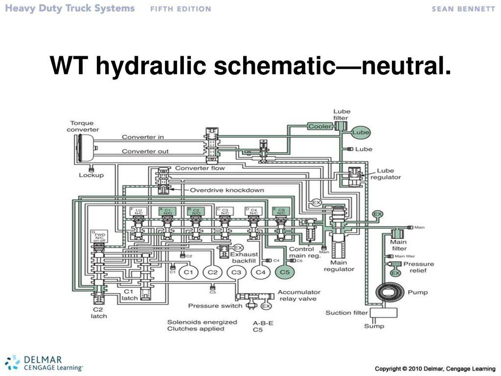 Magnificent Reading Hydraulic Schematics Elaboration - Electrical ...