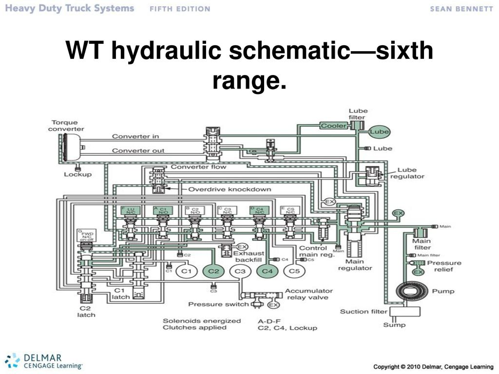 Luxury Ac Voltage Symbol Festooning - Wiring Diagram Ideas ...