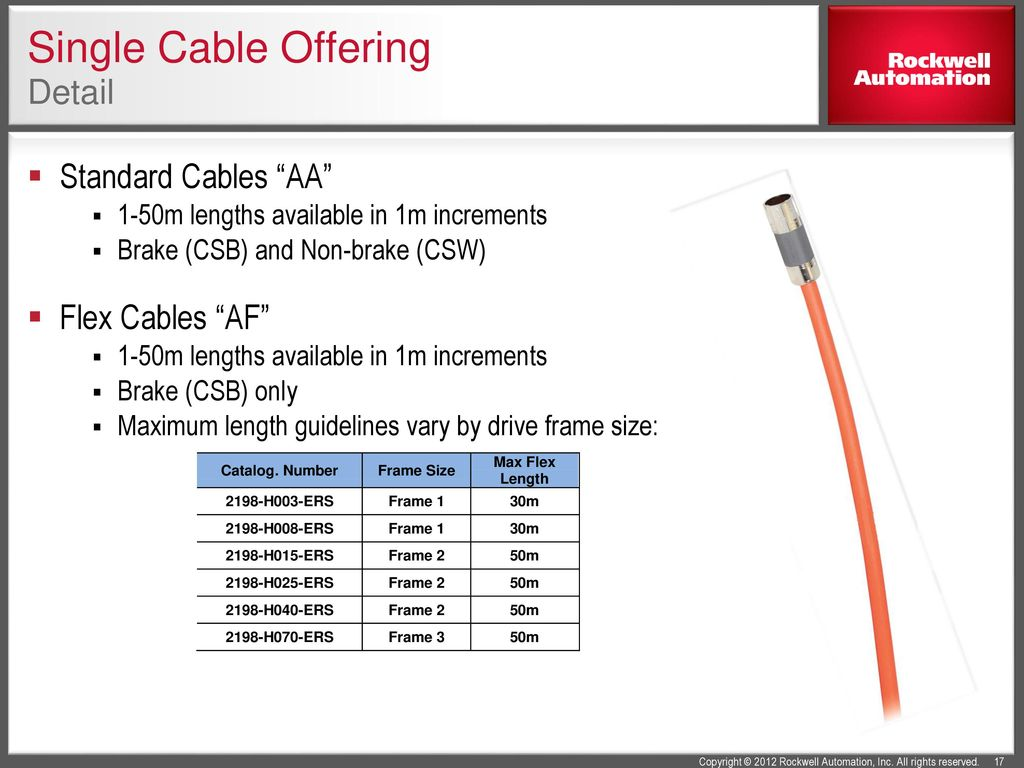 Single Cable Motion Solution - ppt download