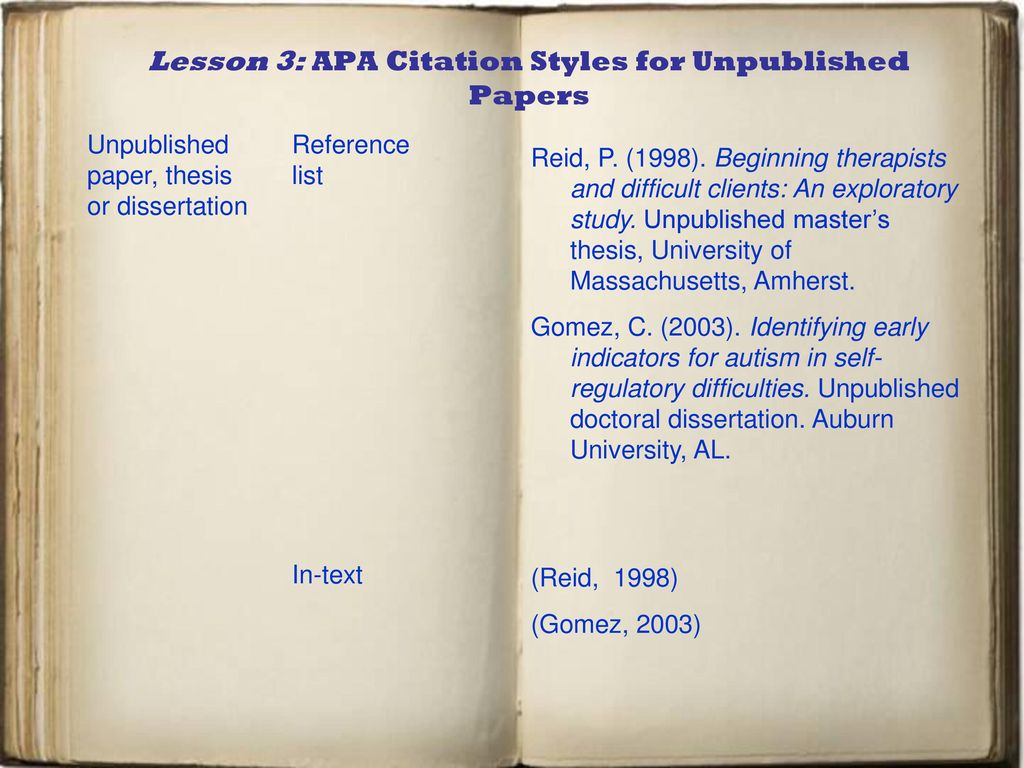 apa citation for thesis papers Formatting the author name (byline) and institutional affiliation, 202, table 21 double-spaced manuscript, times roman typeface, 1-inch margins, 803 elements of an.