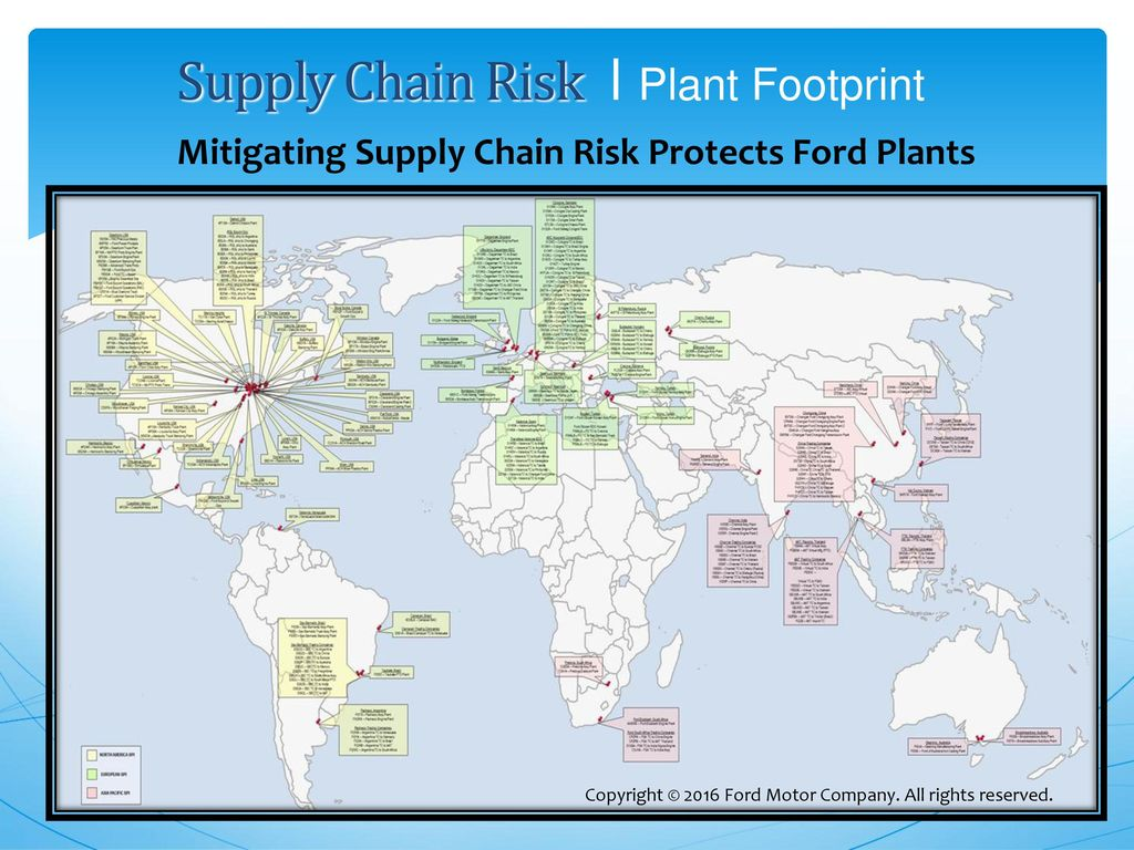 supply chain risk in the hyundai motor company Related stories: 10 firms decline to take action on trafficking risks, under california transparency in supply chains act this is a response from the following companies: hyundai group hyundai motor (part of hyundai kia motor).