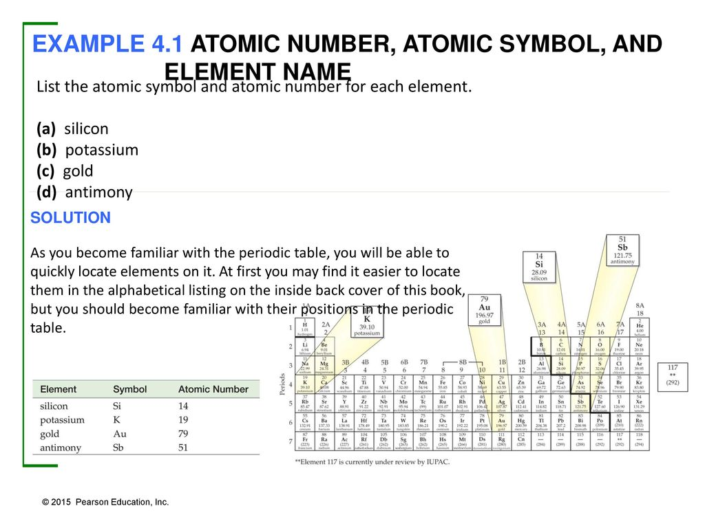 Periodic table names and symbols alphabetical order gallery periodic table in alphabetical order by name gallery periodic atomic symbol b image collections symbol and biocorpaavc Choice Image