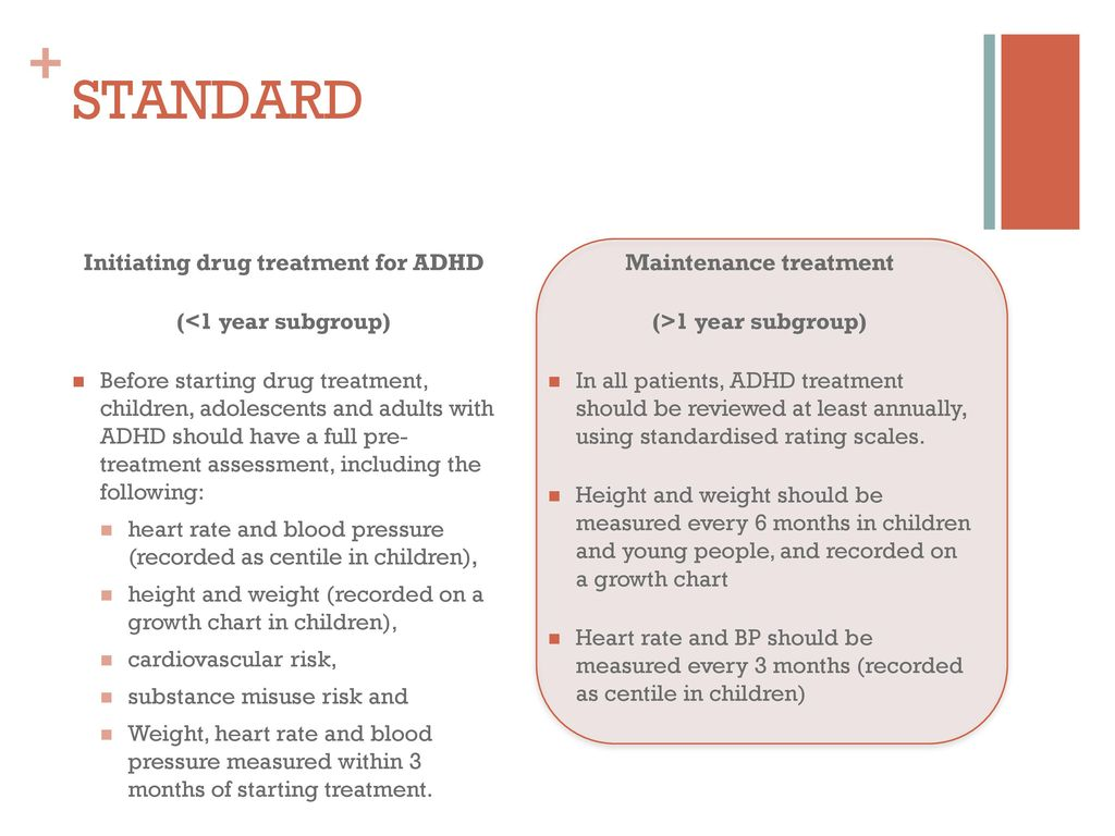 Child blood pressure chart images free any chart examples clinical audit drug prescribing for adhd in children ppt download 16 initiating nvjuhfo images nvjuhfo Images