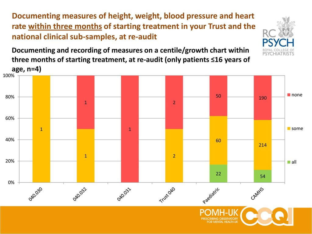 Heart rate chart by age images free any chart examples blood pressure and heart rate chart by age choice image free any blood pressure and heart nvjuhfo Images