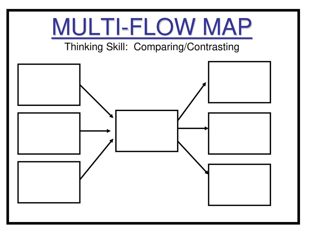 Printable Flow Map Multi Flow Free Reference Letter Sample MULTI FLOW MAP  Thinking Skill%3A  Flow Map Printable