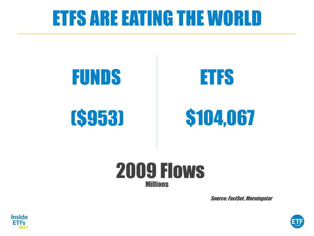 Etfs 101 etf university matt hougan ppt download 4 etfs are eating the world mutual fund vs nvjuhfo Choice Image
