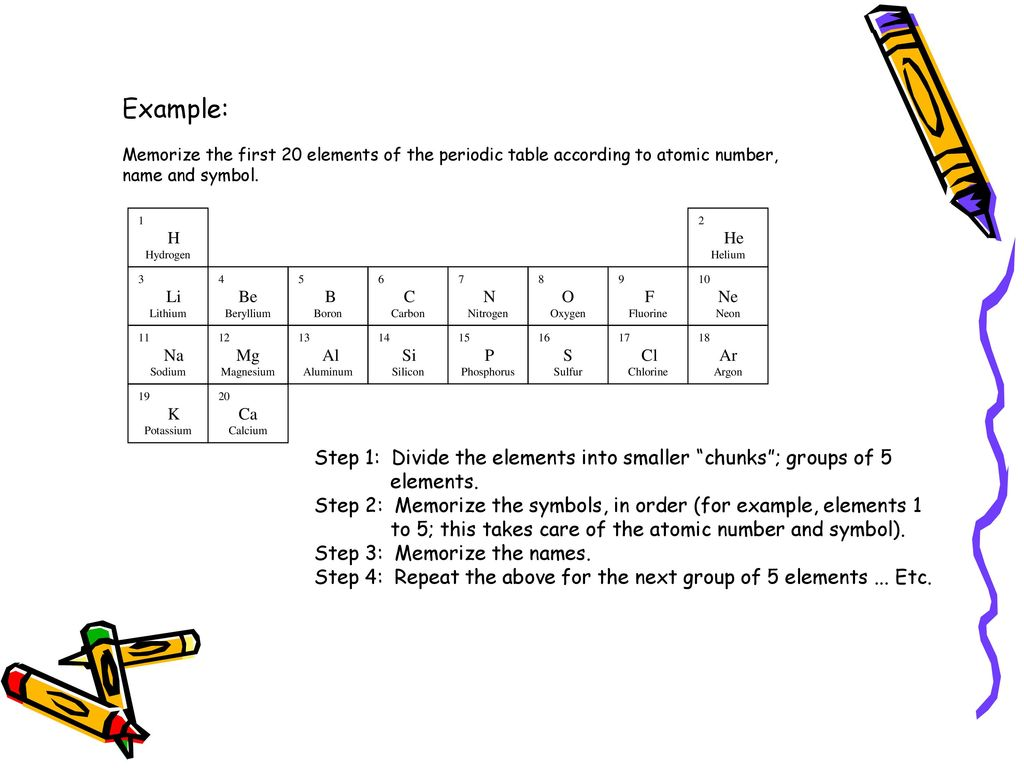 Memory and the learning process input ppt download example memorize the first 20 elements of the periodic table according to atomic number urtaz Choice Image