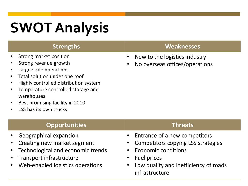 Logistics Company SWOT Analysis