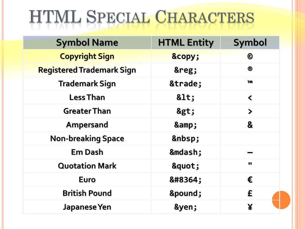 Html Text Images Tables Ppt Download